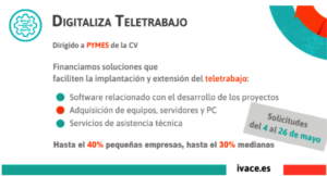 digitaliza teletrabajo
